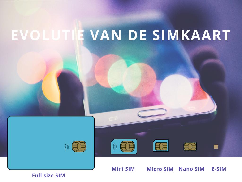Evolutie van de simkaart: full size SIM, Mini SIM, Micro SIM, Nano SIM en E-SIM